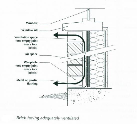 Вентиляционные дырки