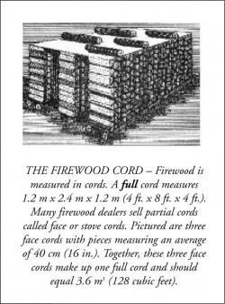 Корд дров полный